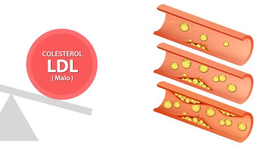 colesterol-2